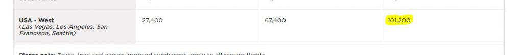 Flying Club Points Needed for Upgrade to Upper Class to San Francisco Off Peak