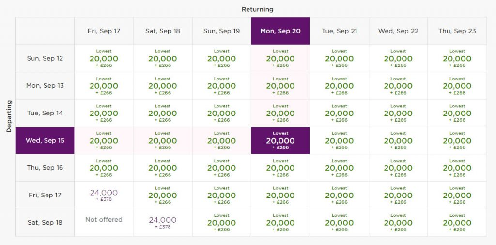 Virgin Flights to New York in Economy with Points